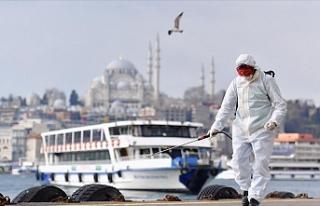 Koronavirüs: Okullar açıldıktan sonra İstanbul'daki...
