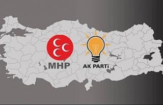 Avrasya Araştırma anketi: MHP baraj altı, AKP'nin...