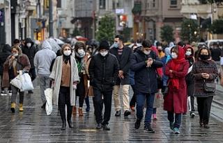 Koronavirüsten 16 bin 749 yeni vaka tespit edildi