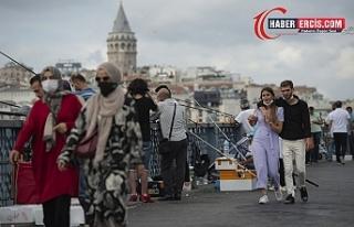 Türkiye'de Koronavirüsten günlük vaka sayısı...