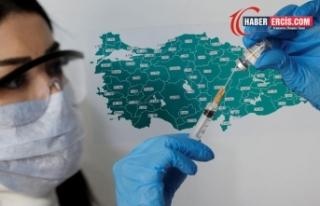 TTB 9'uncu pandemi bülteni: İkinci dozda en yüksek...