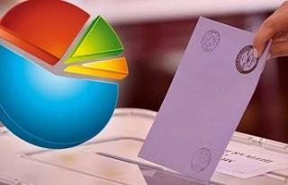 Son anket: 5 parti barajı geçiyor, AK Parti ile...
